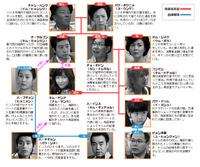 fig_chart.jpg